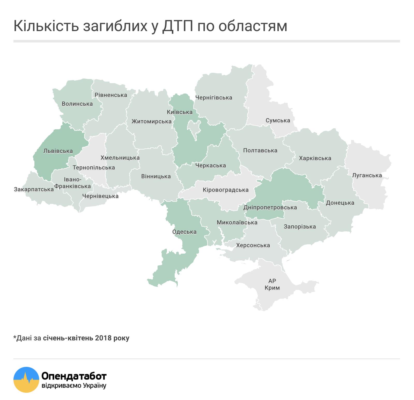 Кількість загиблих у ДТП в різних областях України